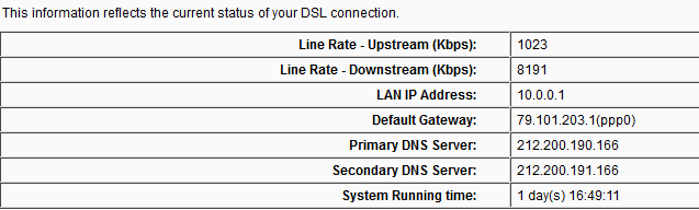 ADSL Telekom Srbija - Connection Status www.umrezen.in.rs